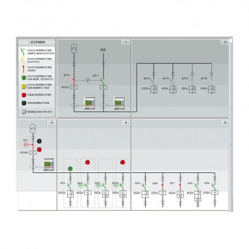 Communication option - for DMX³ electronic protection units
