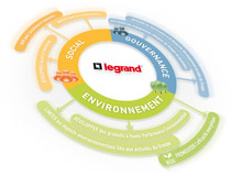 Logo Developpement durable Legrand